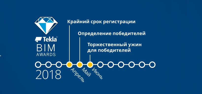 Конкурс Tekla Awards 2018 в России и СНГ